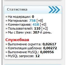 Хак Статистика сайта / DLE 9х - 10х