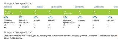 Хак Парсер погоды / DLE 9.8 - 10.1